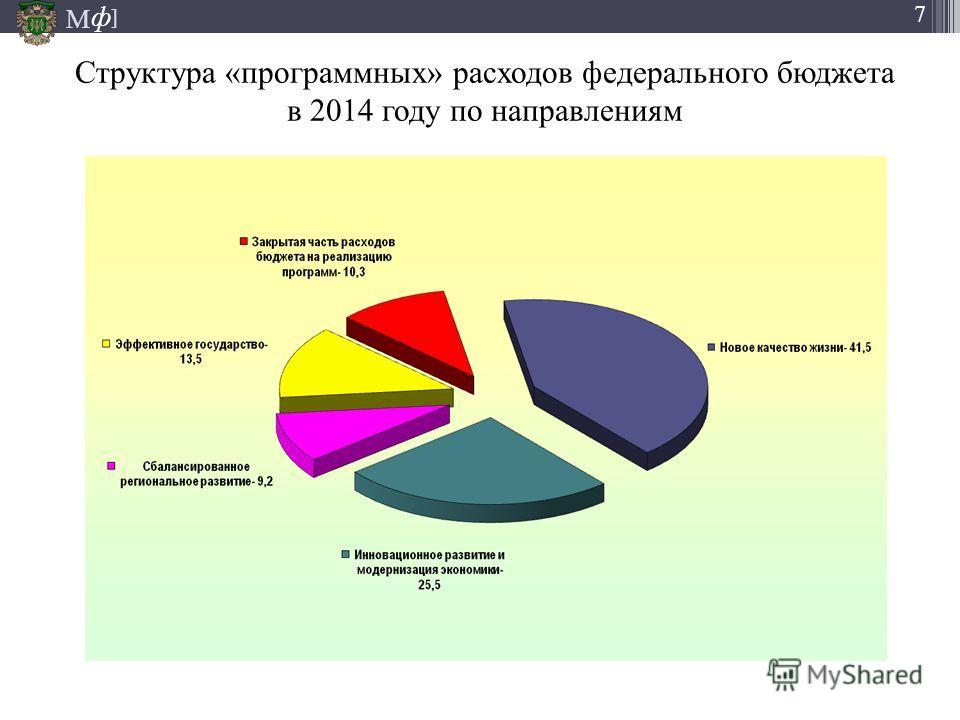 М ] ф 7 Структура «программных» расходов федерального бюджета в 2014 году по направлениям