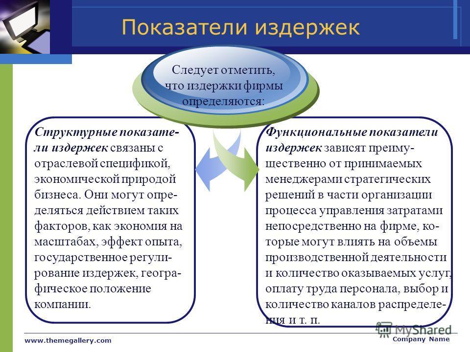 www.themegallery.com Company Name Структурные показате- ли издержек связаны с отраслевой спецификой, экономической природой бизнеса. Они могут опре- деляться действием таких факторов, как экономия на масштабах, эффект опыта, государственное регули- р