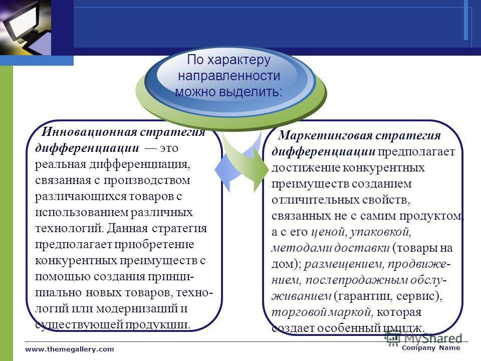 www.themegallery.com Company Name Инновационная стратегия дифференциации это реальная дифференциация, связанная с производством различающихся товаров с использованием различных технологий. Данная стратегия предполагает приобретение конкурентных преим