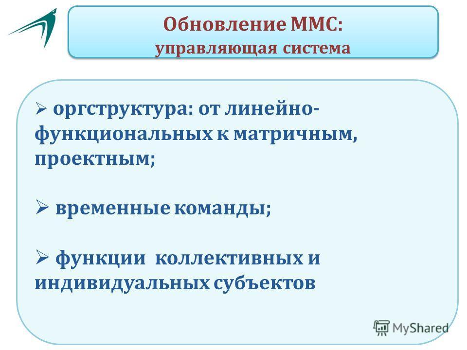 Обновление ММС: управляющая система Обновление ММС: управляющая система оргструктура: от линейно- функциональных к матричным, проектным; оргструктура: от линейно- функциональных к матричным, проектным; временные команды; функции коллективных и индиви