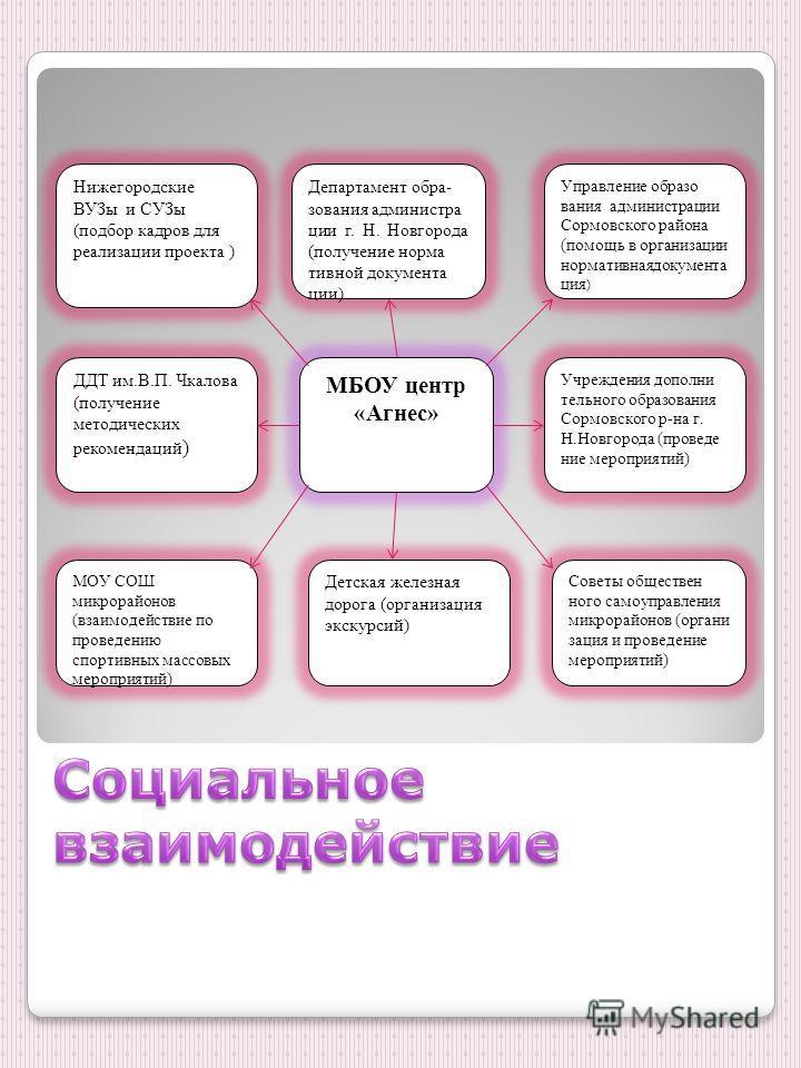 Методы, формы и педагогические технологии: Групповые, подгрупповые, диспуты, технологии развития творческих качеств личности, игровые технологии