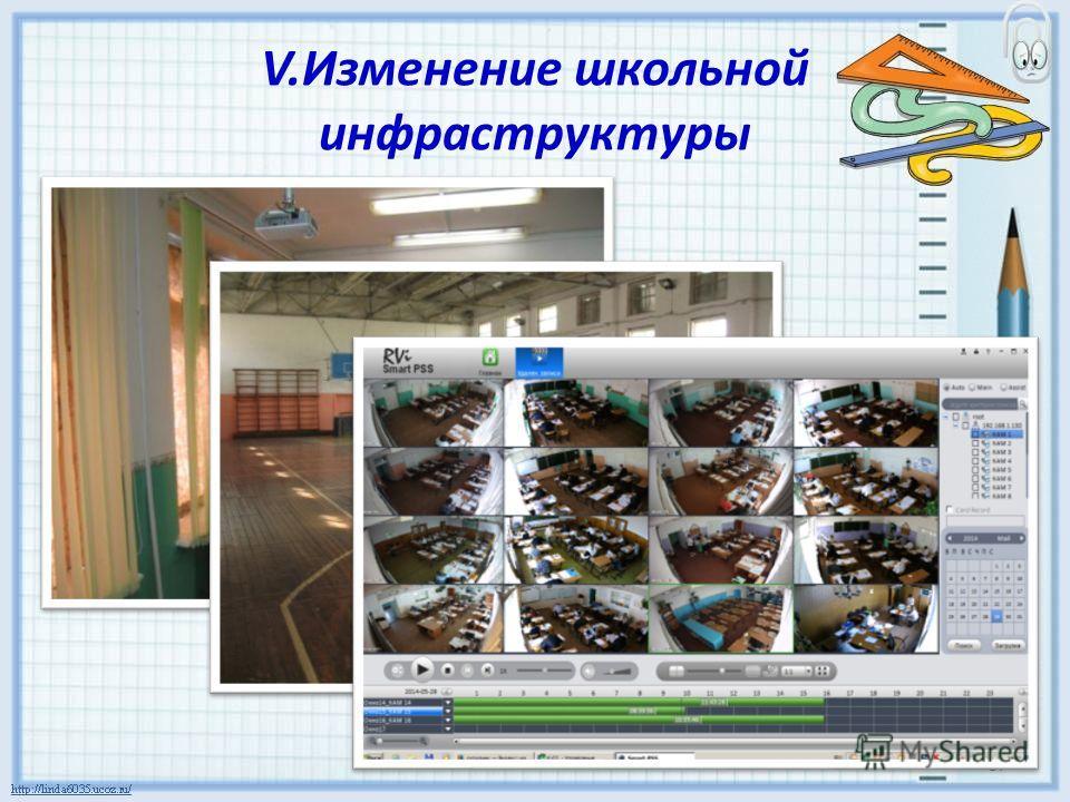 V.Изменение школьной инфраструктуры 37