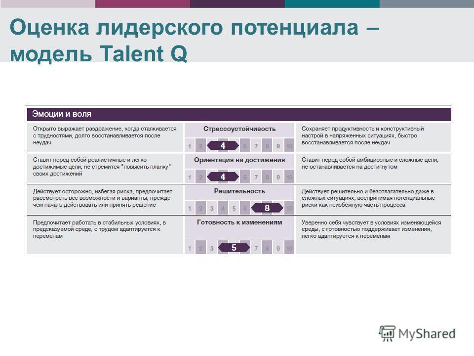 система оценки talent q ответы