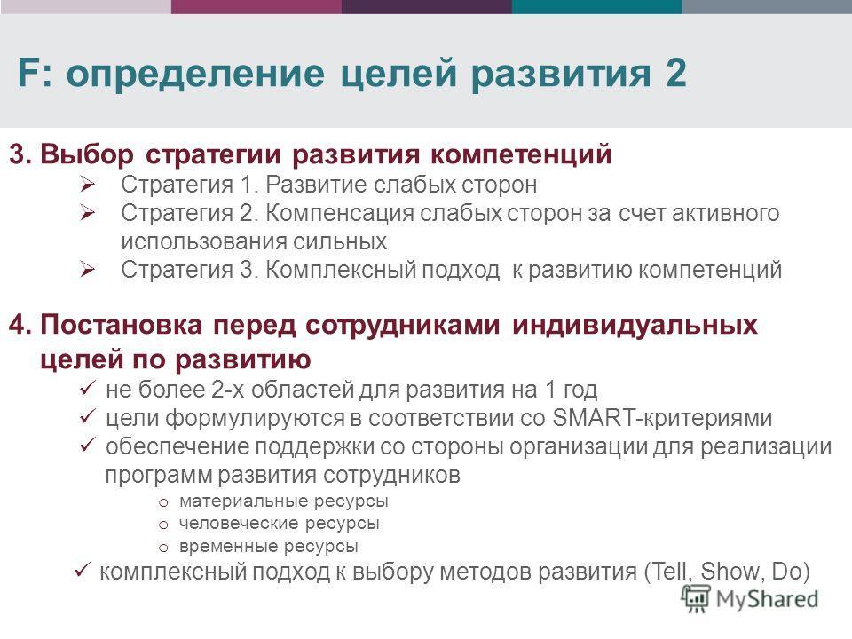 F: определение целей развития 2 3. Выбор стратегии развития компетенций Стратегия 1. Развитие слабых сторон Стратегия 2. Компенсация слабых сторон за счет активного использования сильных Стратегия 3. Комплексный подход к развитию компетенций 4. Поста