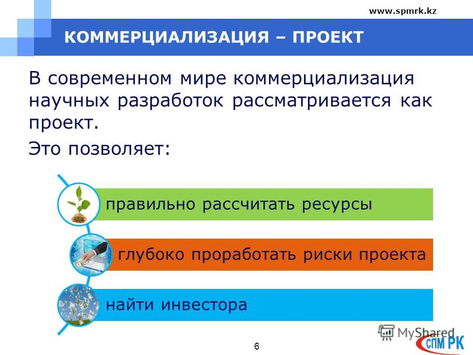 КОММЕРЦИАЛИЗАЦИЯ – ПРОЕКТ В современном мире коммерциализация научных разработок рассматривается как проект. Это позволяет: 6 правильно рассчитать ресурсы глубоко проработать риски проекта найти инвестора www.spmrk.kz