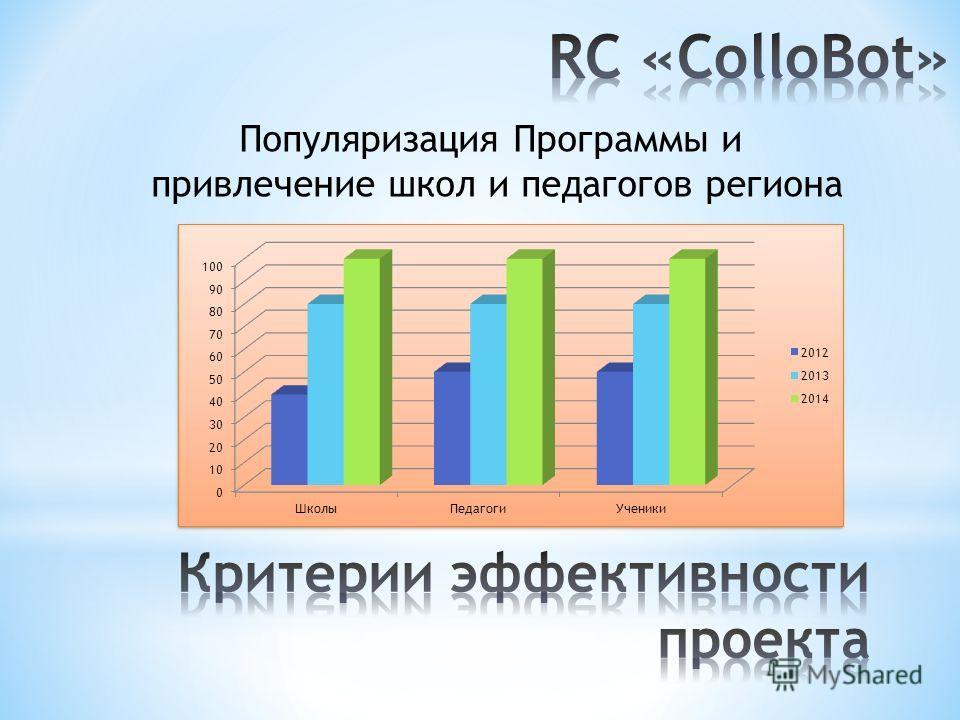Популяризация Программы и привлечение школ и педагогов региона