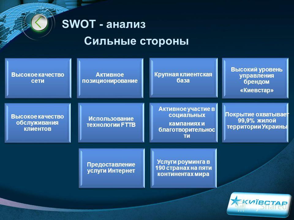 LOGO SWOT - анализ Сильные стороны Высокое качество сети Активное позиционирование Высокий уровень управления брендом «Киевстар» Высокое качество обслуживания клиентов Активное участие в социальных кампаниях и благотворительнос ти Крупная клиентская
