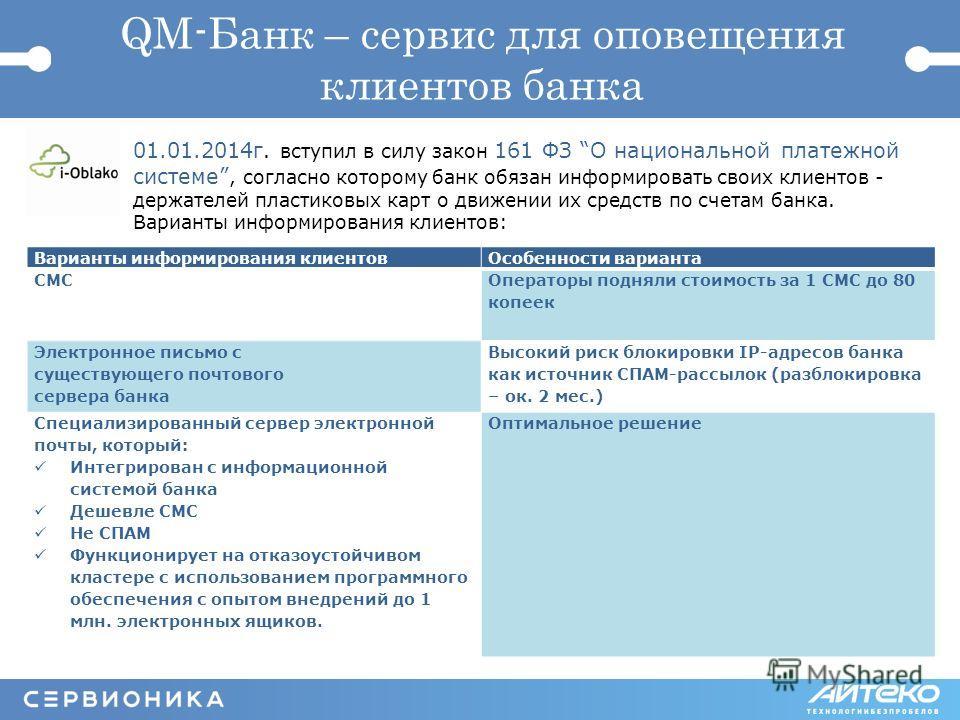 QM-Банк – сервис для оповещения клиентов банка Варианты информирования клиентов Особенности варианта СМС Операторы подняли стоимость за 1 СМС до 80 копеек Электронное письмо с существующего почтового сервера банка Высокий риск блокировки IP-адресов б