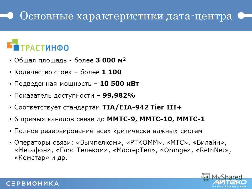 Основные характеристики дата-центра Общая площадь - более 3 000 м 2 Количество стоек – более 1 100 Подведенная мощность – 10 500 к Вт Показатель доступности – 99,982% Соответствует стандартам TIA/EIA-942 Tier III+ 6 прямых каналов связи до ММТС-9, ММ