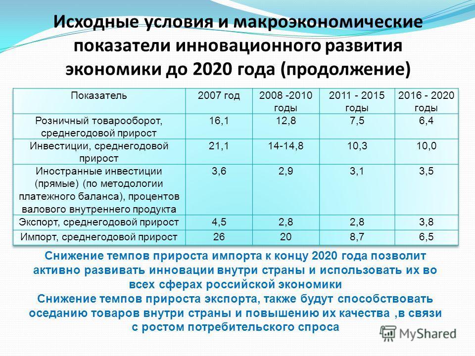 Исходные условия и макроэкономические показатели инновационного развития экономики до 2020 года (продолжение) Снижение темпов прироста импорта к концу 2020 года позволит активно развивать инновации внутри страны и использовать их во всех сферах росси
