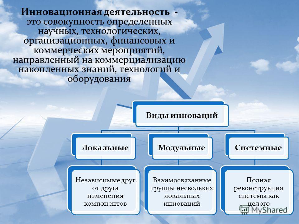 Инновационная деятельность - это совокупность определенных научных, технологических, организационных, финансовых и коммерческих мероприятий, направленный на коммерциализацию накопленных знаний, технологий и оборудования Виды инноваций Локальные Незав