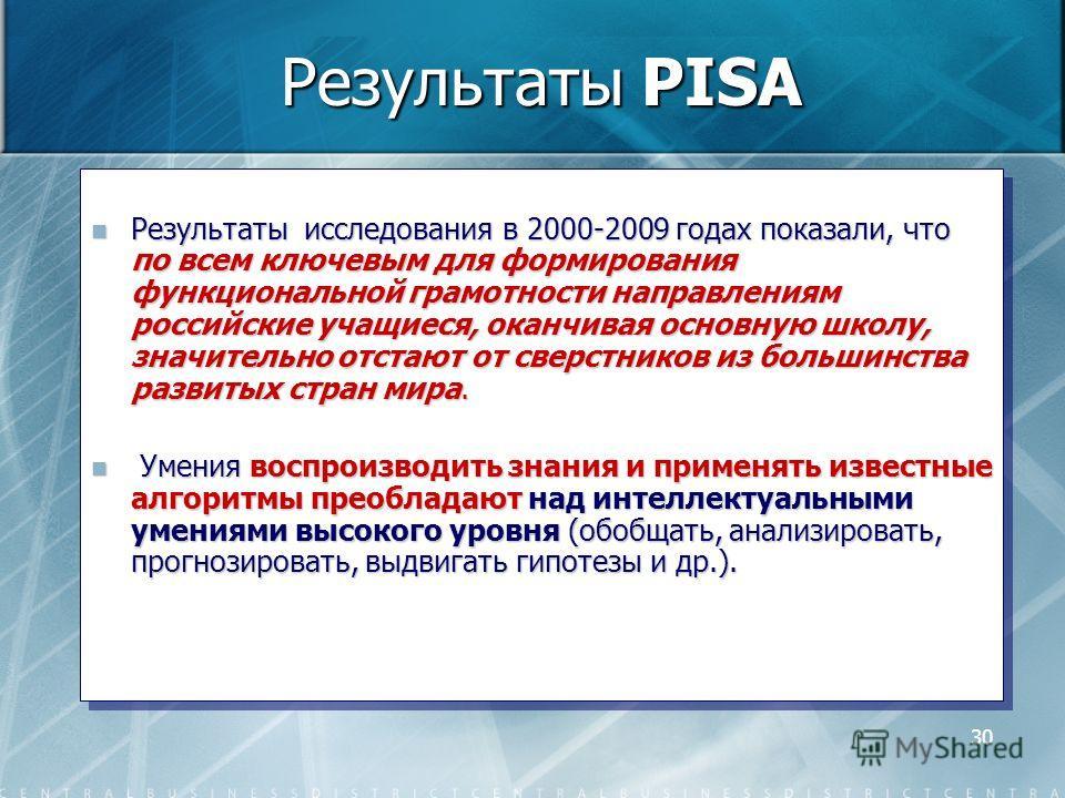 30 Результаты PISA Результаты исследования в 2000-2009 годах показали, что по всем ключевым для формирования функциональной грамотности направлениям российские учащиеся, оканчивая основную школу, значительно отстают от сверстников из большинства разв