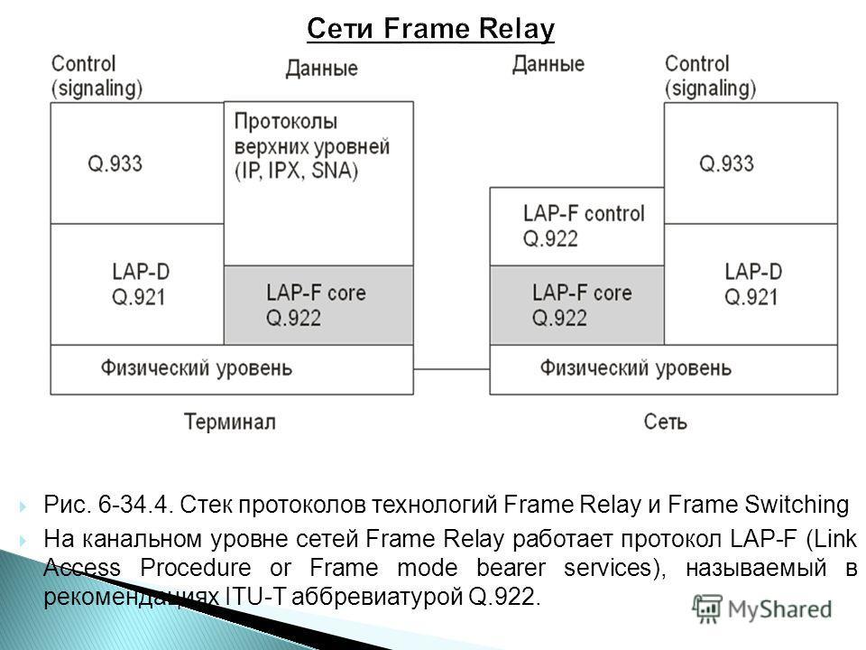 Рис. 6-34.4. Cтек протоколов технологий Frame Relay и Frame Switching На канальном уровне сетей Frame Relay работает протокол LAP-F (Link Access Procedure or Frame mode bearer services), называемый в рекомендациях ITU-T аббревиатурой Q.922.