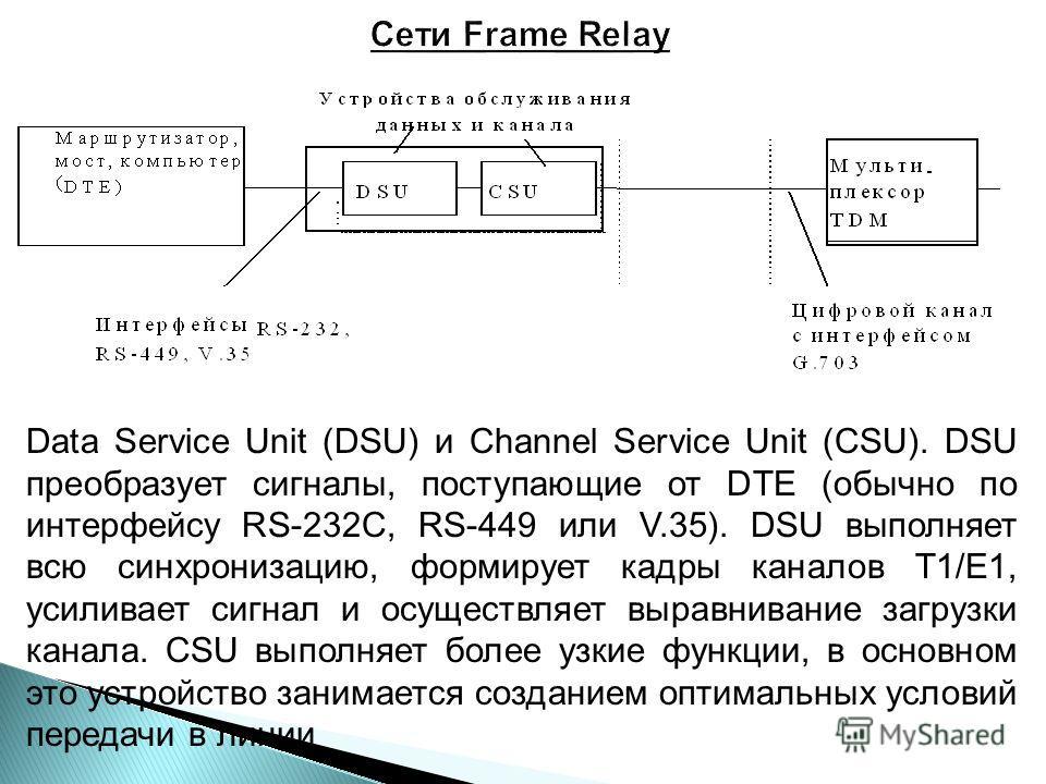 Data Service Unit (DSU) и Channel Service Unit (CSU). DSU преобразует сигналы, поступающие от DTE (обычно по интерфейсу RS-232C, RS-449 или V.35). DSU выполняет всю синхронизацию, формирует кадры каналов Т1/Е1, усиливает сигнал и осуществляет выравни