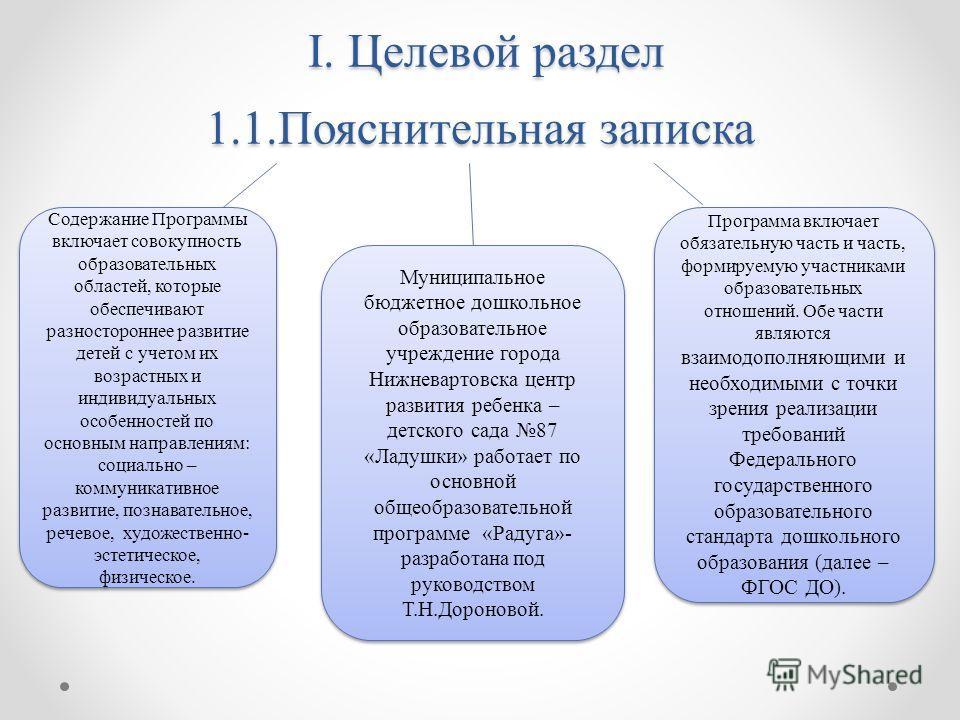 I. Целевой раздел 1.1. Пояснительная записка I. Целевой раздел 1.1. Пояснительная записка Содержание Программы включает совокупность образовательных областей, которые обеспечивают разностороннее развитие детей с учетом их возрастных и индивидуальных