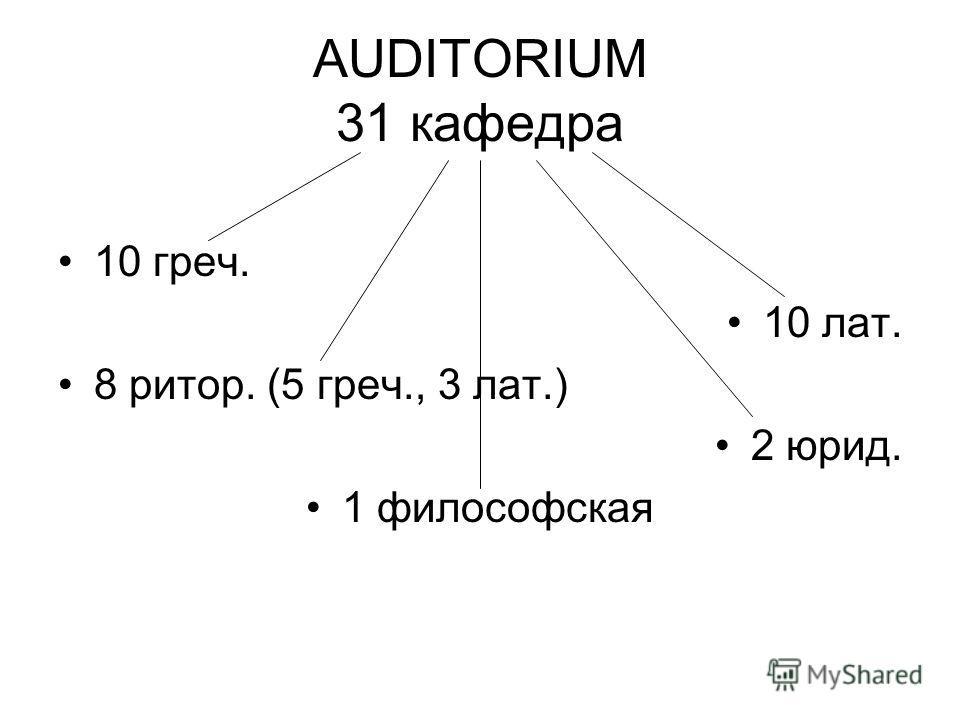 AUDITORIUM 31 кафедра 10 греч. 10 лат. 8 ритор. (5 греч., 3 лат.) 2 юрид. 1 философская