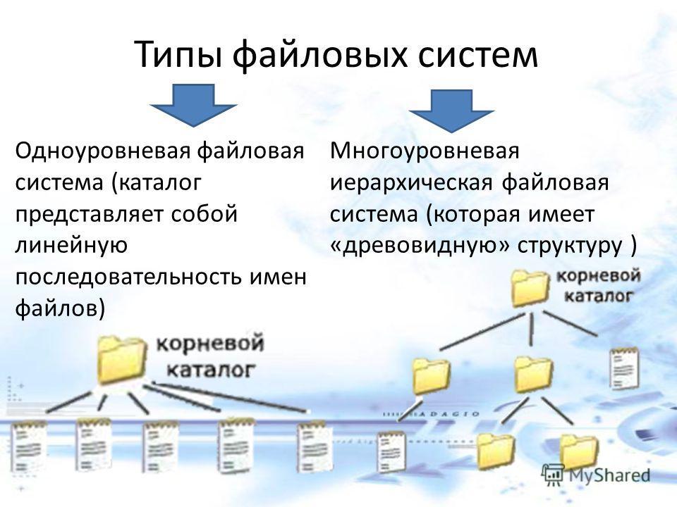 Типы файловых систем Одноуровневая файловая система (каталог представляет собой линейную последовательность имен файлов) Многоуровневая иерархическая файловая система (которая имеет «древовидную» структуру )