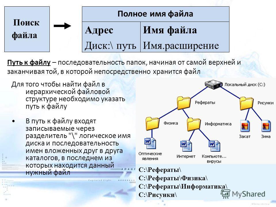 Поиск файла Полное имя файла Адрес Диск:\ путь Имя файла Имя.расширение Путь к файлу – последовательность папок, начиная от самой верхней и заканчивая той, в которой непосредственно хранится файл Для того чтобы найти файл в иерархической файловой стр