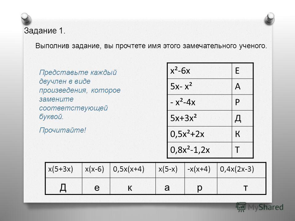 Задание 1. Выполнив задание, вы прочтете имя этого замечательного ученого. Представьте каждый двучлен в виде произведения, которое замените соответствующей буквой. Прочитайте! х²-6 хЕ 5 х- х²А - х²-4 хР 5 х+3 х²Д 0,5 х²+2 хК 0,8 х²-1,2 хТ х(5+3 х)х(х