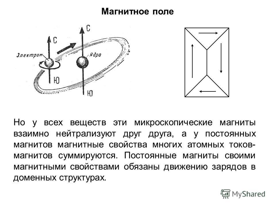 Магнитное поле Но у всех веществ эти микроскопические магниты взаимно нейтрализуют друг друга, а у постоянных магнитов магнитные свойства многих атомных токов- магнитов суммируются. Постоянные магниты своими магнитными свойствами обязаны движению зар