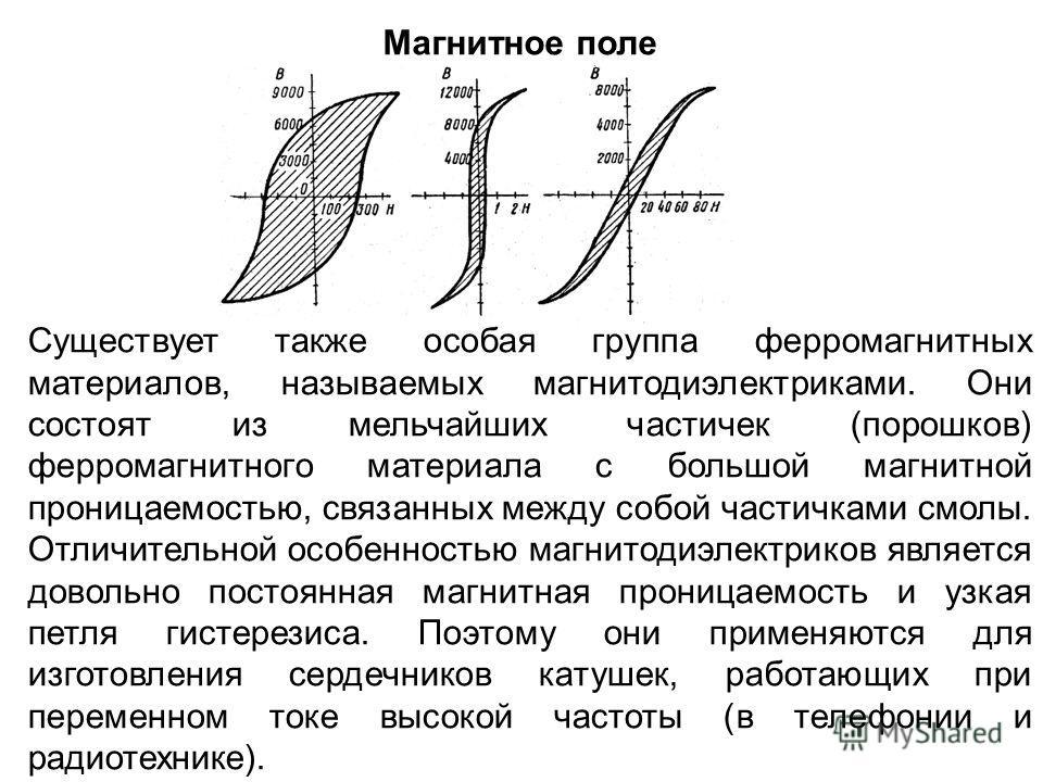 Магнитное поле Существует также особая группа ферромагнитных материалов, называемых магнитодиэлектриками. Они состоят из мельчайших частичек (порошков) ферромагнитного материала с большой магнитной проницаемостью, связанных между собой частичками смо