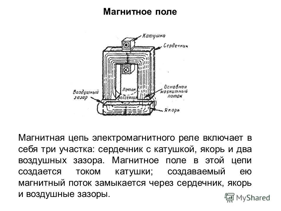 Магнитное поле Магнитная цепь электромагнитного реле включает в себя три участка: сердечник с катушкой, якорь и два воздушных зазора. Магнитное поле в этой цепи создается током катушки; создаваемый ею магнитный поток замыкается через сердечник, якорь