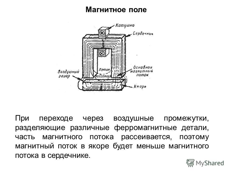 Магнитное поле При переходе через воздушные промежутки, разделяющие различные ферромагнитные детали, часть магнитного потока рассеивается, поэтому магнитный поток в якоре будет меньше магнитного потока в сердечнике.
