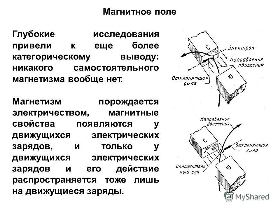 Магнитное поле Глубокие исследования привели к еще более категорическому выводу: никакого самостоятельного магнетизма вообще нет. Магнетизм порождается электричеством, магнитные свойства появляются у движущихся электрических зарядов, и только у движу