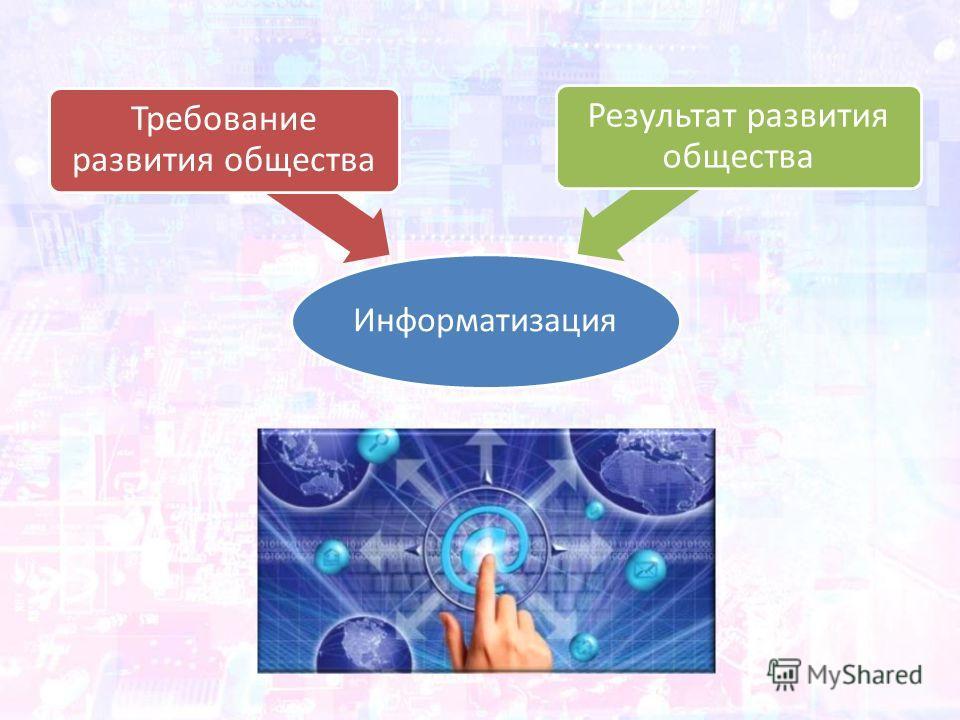 Информатизация Требование развития общества Результат развития общества