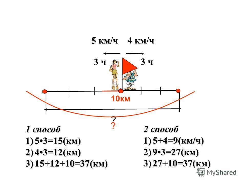 5 км/ч 3 ч 4 км/ч 3 ч ? ? 10 км 1 способ 1)53=15(км) 2)43=12(км) 3)15+12+10=37(км) 2 способ 1)5+4=9(км/ч) 2)93=27(км) 3)27+10=37(км)