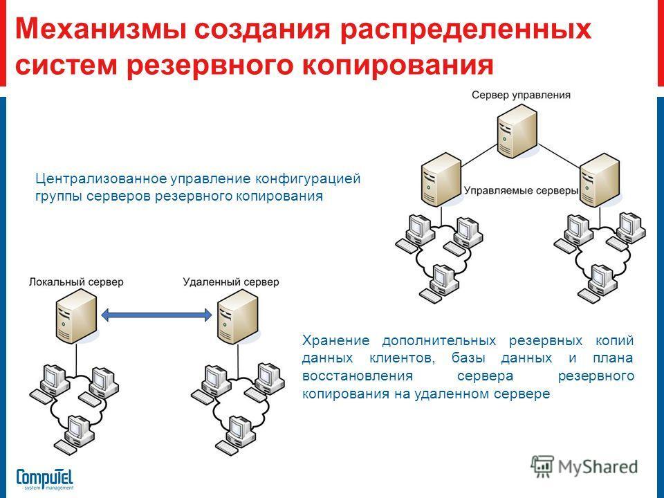 Механизмы создания распределенных систем резервного копирования Централизованное управление конфигурацией группы серверов резервного копирования Хранение дополнительных резервных копий данных клиентов, базы данных и плана восстановления сервера резер