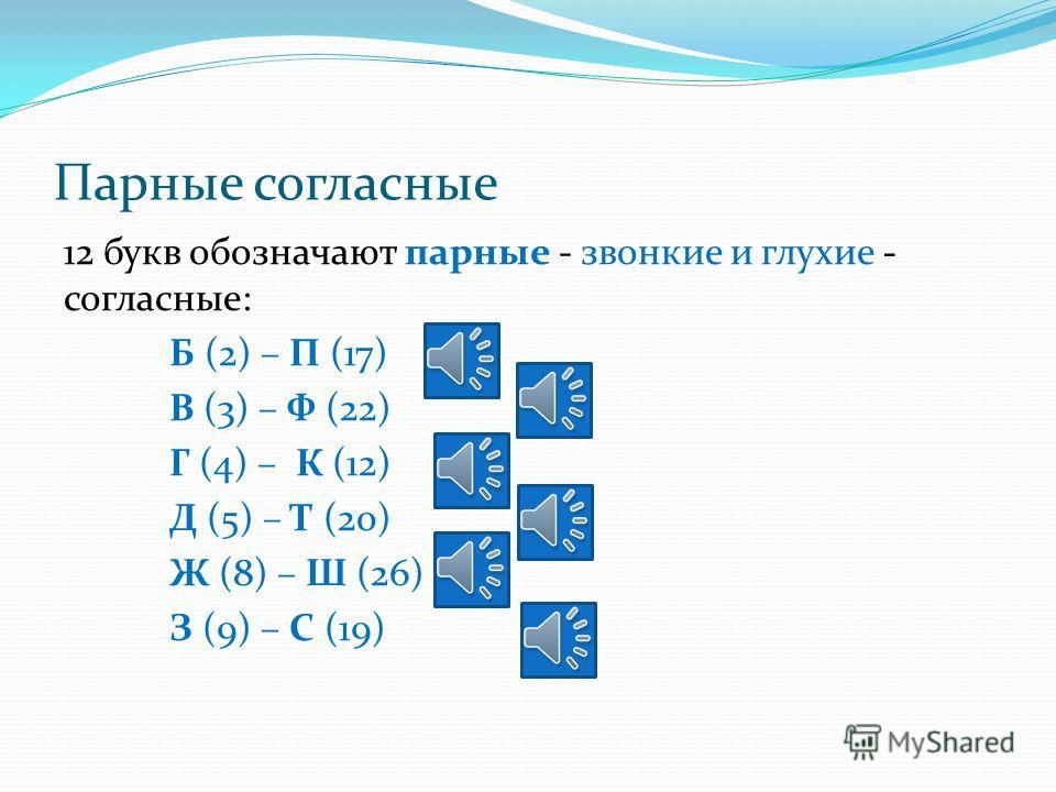 Мягкие согласные Буквы Й (11), Ч (25), Щ (27) обозначают всегда мягкие согласные: май [м а й] чашка [ч а шк а ] щука [шш у к а ]
