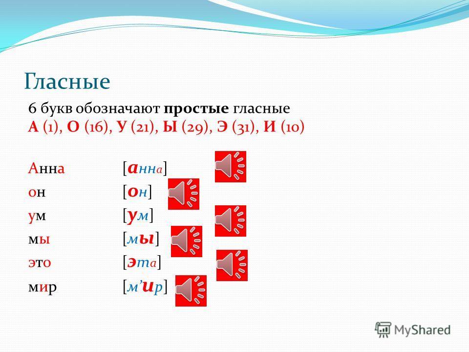 Транскрипция Транскрипция – передача произношения буквами и символами – заключена в квадратные скобки […]. Символ [] обозначает мягкость согласного. Ударные гласные обозначены более крупным и жирным шрифтом а(32 кегль). Предударные гласные обозначены