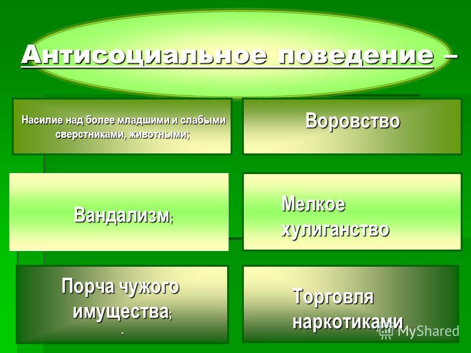 Выделяют три формы девиантного поведения: Антисоциальное поведение Асоциальное поведение Асоциальное поведение Аутодеструктивное поведение Аутодеструктивное поведение