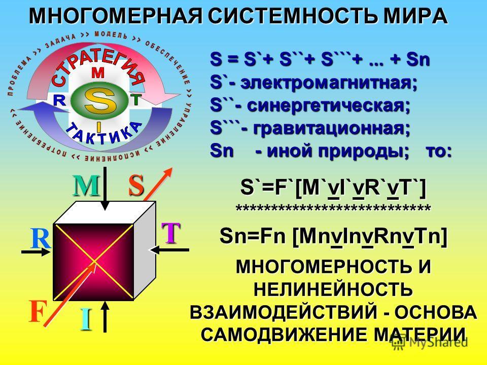 МНОГОМЕРНАЯ СИСТЕМНОСТЬ МИРА S = S`+ S``+ S```+... + Sn S`- электромагнитная; S``- синергетическая; S```- гравитационная; Sn - иной природы; то: S`=F`[M`vI`vR`vT`] *************************** Sn=Fn [MnvInvRnvTn] МНОГОМЕРНОСТЬ И НЕЛИНЕЙНОСТЬ ВЗАИМОДЕЙ