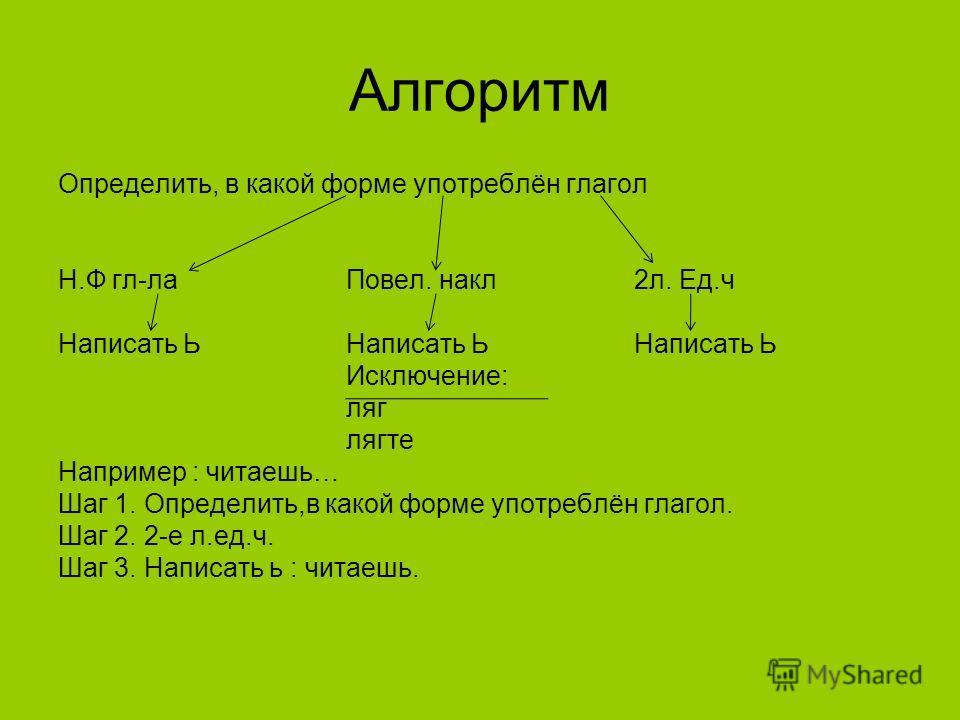 Алгоритм Определить, в какой форме употреблён глагол Н.Ф гл-ла Повел. накл 2 л. Ед.ч Написать ЬНаписать ЬНаписать Ь Исключение: ляг лягте Например : читаешь… Шаг 1. Определить,в какой форме употреблён глагол. Шаг 2. 2-е л.ед.ч. Шаг 3. Написать ь : чи