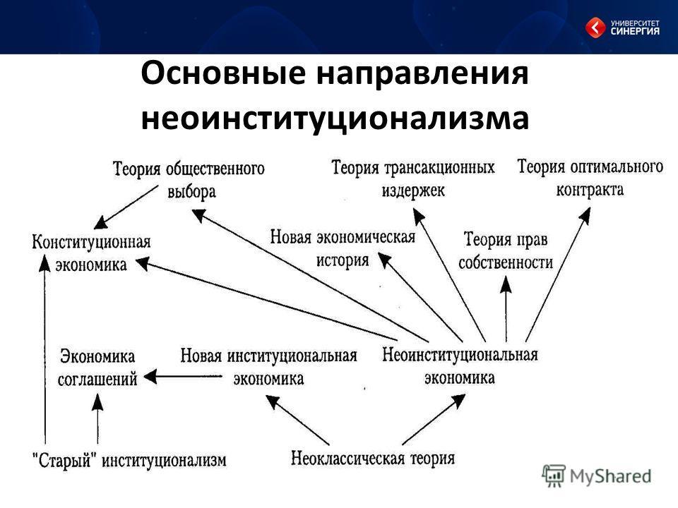 Основные направления неоинституционализма