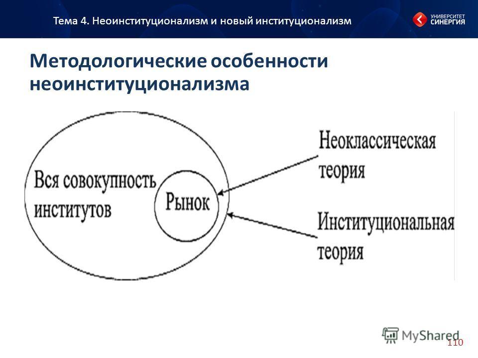 110 Тема 4. Неоинституционализм и новый институционализм Методологические особенности неоинституционализма