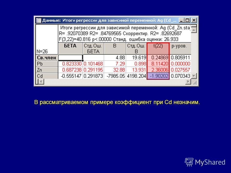 В рассматриваемом примере коэффициент при Cd незначим.