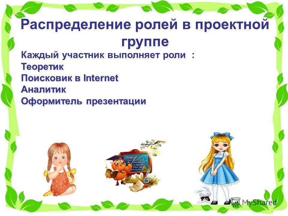Распределение ролей в проектной группе Каждый участник выполняет роли :Теоретик ПоисковиквInternet Поисковик в Internet Аналитик Оформительпрезентации Оформитель презентации