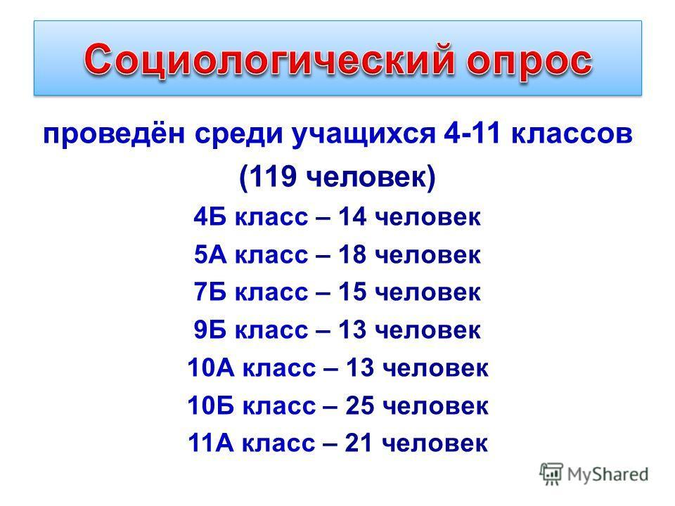 проведён среди учащихся 4-11 классов (119 человек) 4Б класс – 14 человек 5А класс – 18 человек 7Б класс – 15 человек 9Б класс – 13 человек 10А класс – 13 человек 10Б класс – 25 человек 11А класс – 21 человек