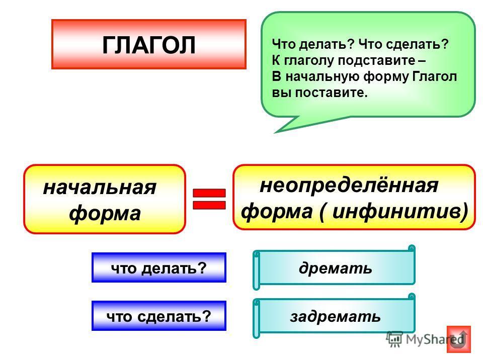 ГЛАГОЛ начальная форма задремать что сделать? дремать что делать? неопределённая форма ( инфинитив) Что делать? Что сделать? К глаголу подставите – В начальную форму Глагол вы поставите.