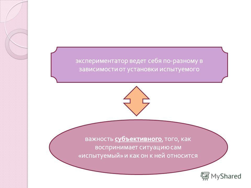 экспериментатор ведет себя по - разному в зависимости от установки испытуемого важность субъективного, того, как воспринимает ситуацию сам « испытуемый » и как он к ней относится