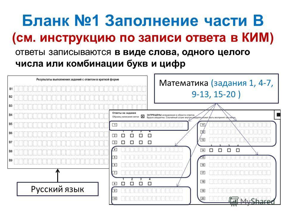 Бланк 1 Заполнение части В (см. инструкцию по записи ответа в КИМ) ответы записываются в виде слова, одного целого числа или комбинации букв и цифр Русский язык Математика (задания 1, 4-7, 9-13, 15-20 )