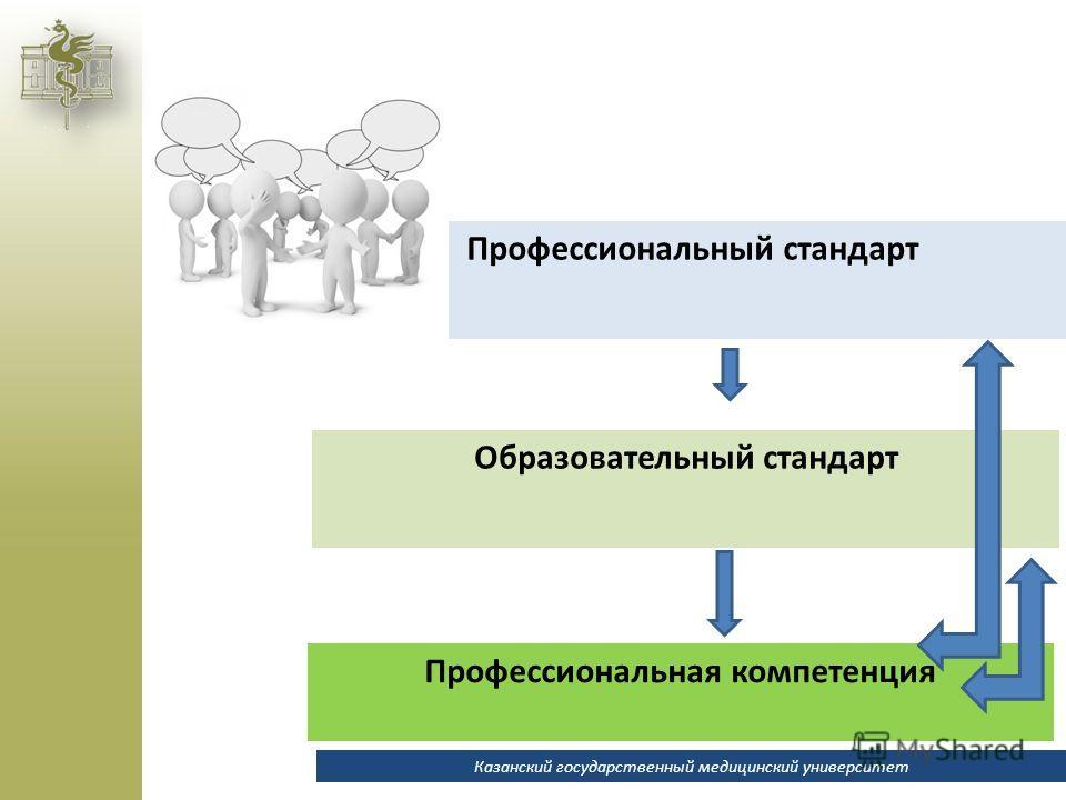 Профессиональный стандарт Образовательный стандарт Профессиональная компетенция Казанский государственный медицинский университет