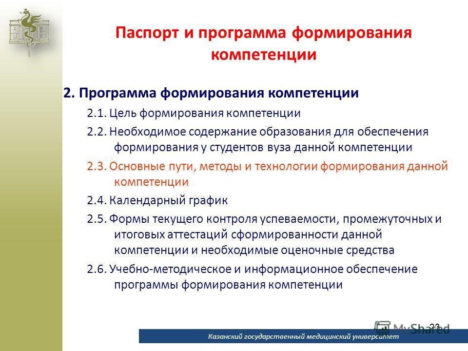 23 Паспорт и программа формирования компетенции 2. Программа формирования компетенции 2.1. Цель формирования компетенции 2.2. Необходимое содержание образования для обеспечения формирования у студентов вуза данной компетенции 2.3. Основные пути, мето