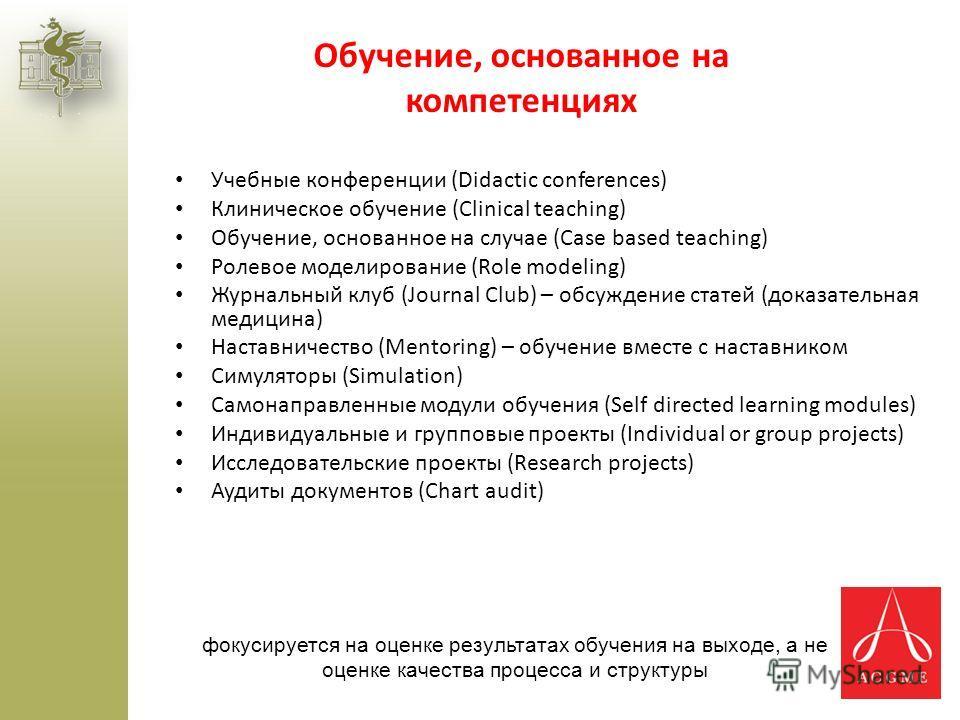Обучение, основанное на компетенциях Учебные конференции (Didactic conferences) Клиническое обучение (Clinical teaching) Обучение, основанное на случае (Case based teaching) Ролевое моделирование (Role modeling) Журнальный клуб (Journal Club) – обсуж