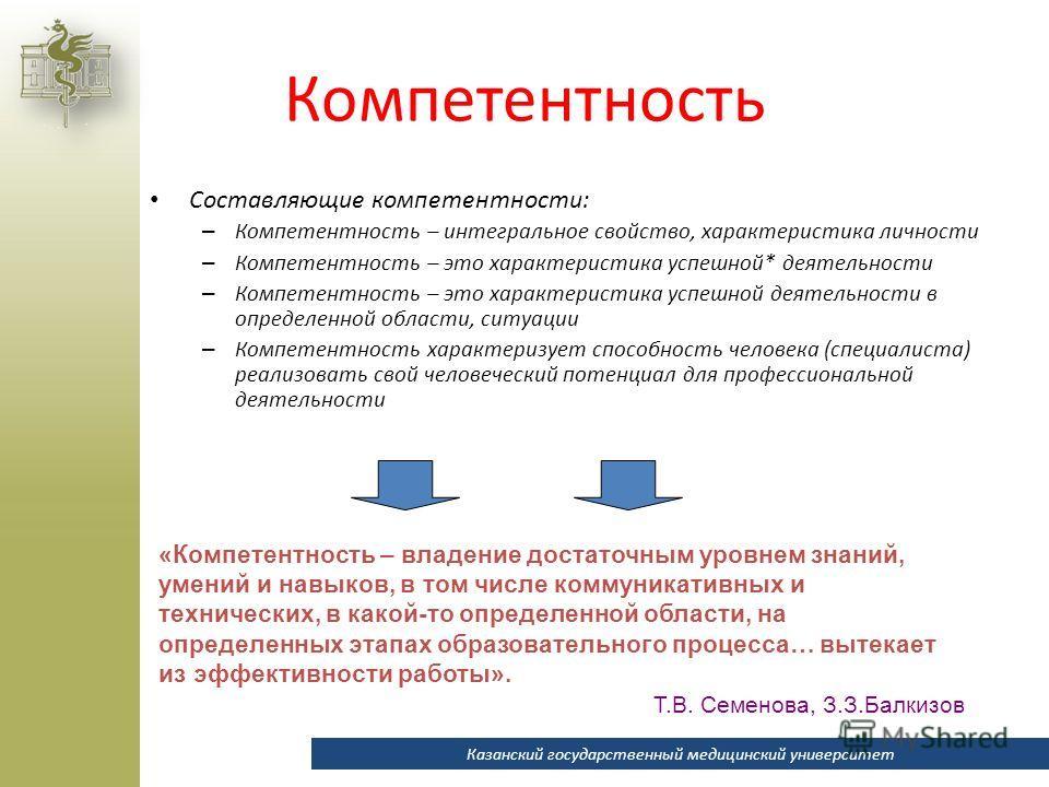 Компетентность Составляющие компетентности: – Компетентность – интегральное свойство, характеристика личности – Компетентность – это характеристика успешной* деятельности – Компетентность – это характеристика успешной деятельности в определенной обла