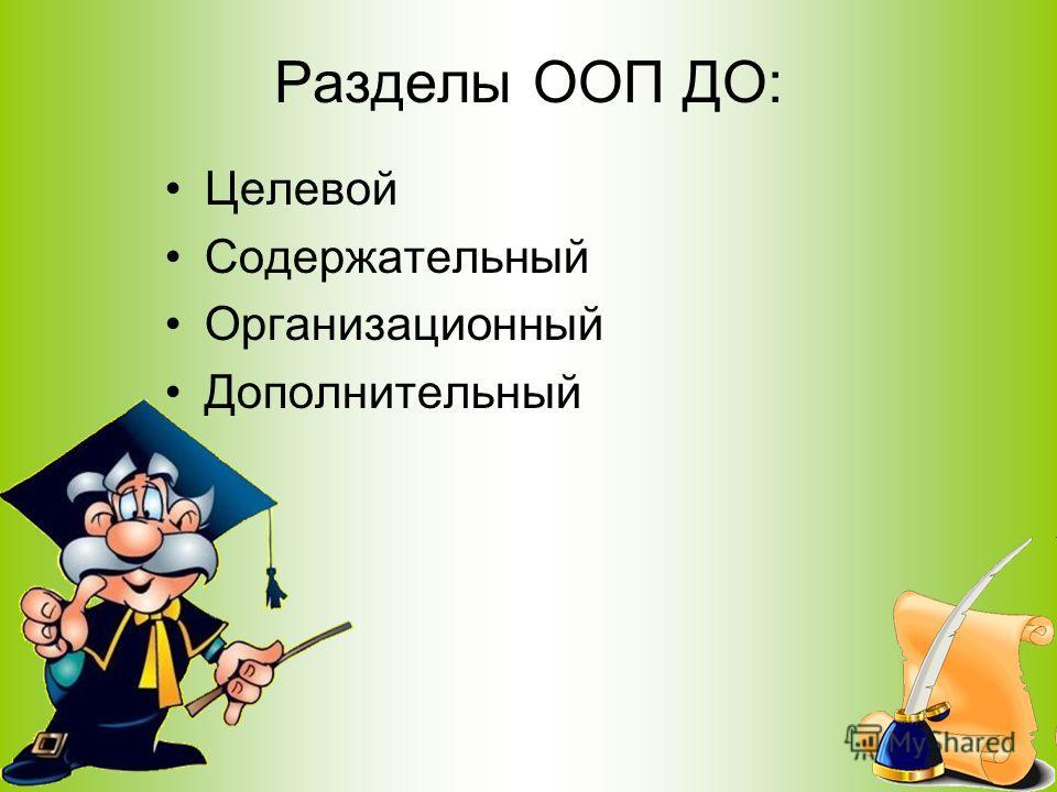 Разделы ООП ДО: Целевой Содержательный Организационный Дополнительный