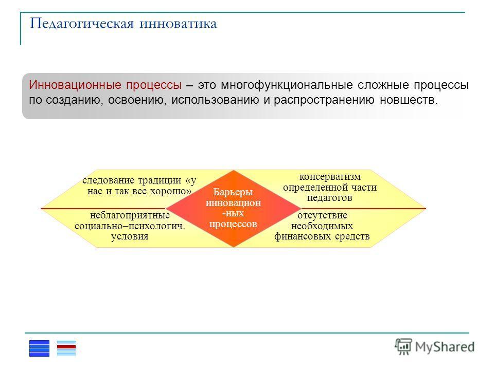 Педагогическая инноватика Инновационные процессы – это многофункциональные сложные процессы по созданию, освоению, использованию и распространению новшеств. Барьеры инновацион -ных процессов консерватизм определенной части педагогов следование традиц